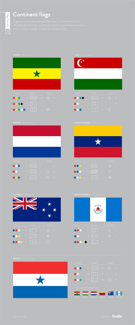 flag colors interesting facts about flag colors and design that you