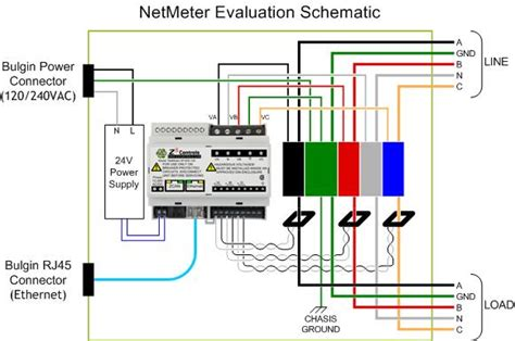 current transformer connection to meter diagram z3 netmeter 3p