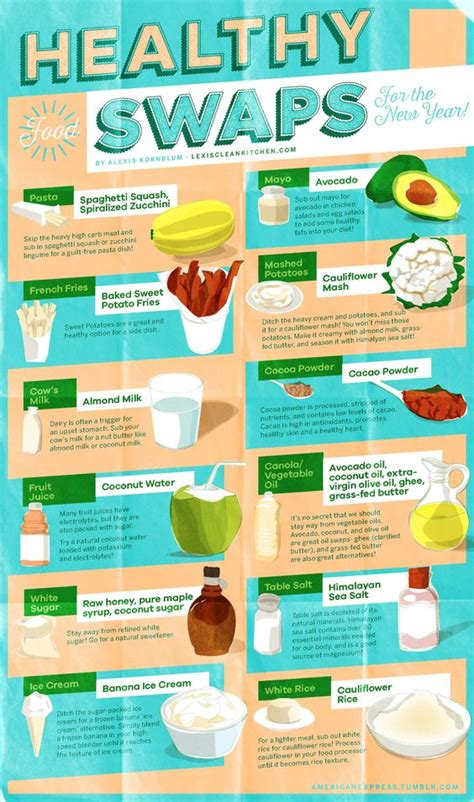Whole30 Detox Symptoms by Healthy Swaps For The New Year Health New Year S And