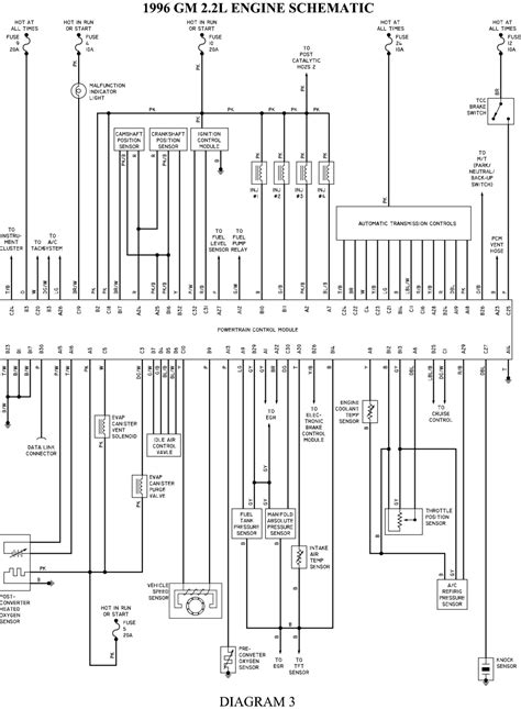1996 gmc 4x4 wiring diagram wiring diagram image information here is a doosey i a 1996 s 10 that had the junk 2 2 engine and replaced by a 3 0