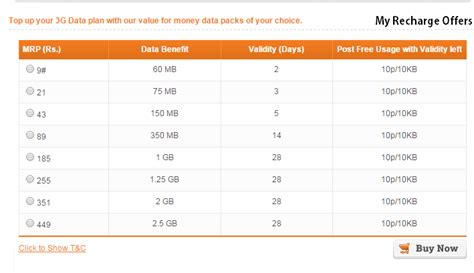 recharge of vodafone prepaid mobile
