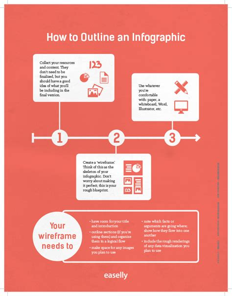 how to outline an infographic create amazing