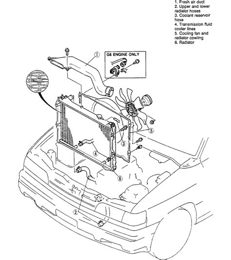service manual how to remove 2001 mazda mpv engine cover how to install a mx 6 rear strut