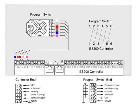 auto forwarding program es200 wiring diagram connection scheme diagram and