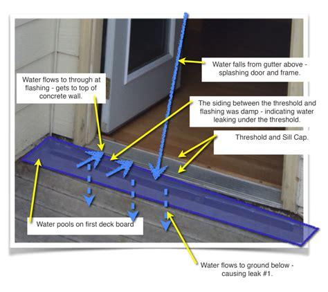 Saving Customers Big Money On Basement Leaks Waterproof Exterior Door Threshold