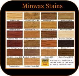 Minwax Polyurethane Minwax Semi Gloss Polyurethane Minwax Floor » Ideas Home Design
