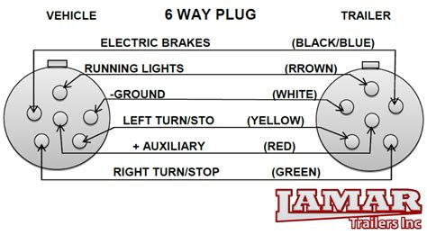 6 wire trailer diagram 6 wire diagram wiring