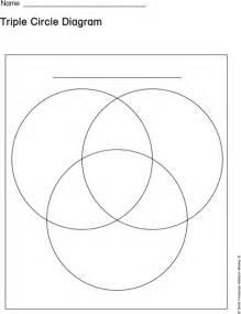 Venn Diagram Template Pdf by Venn Diagram Template For Excel Pdf And Word