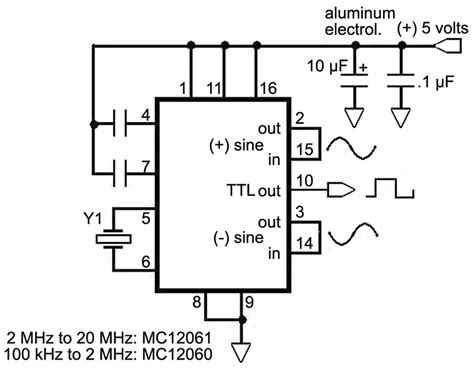 design guidelines for quartz crystal oscillators nuts volts magazine for the electronics hobbyist