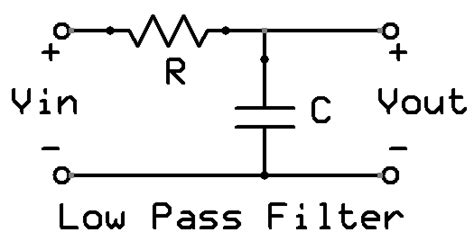 inductor for low pass filter inductor bandpass filter 28 images building a simple inductor bandstop filter what is an