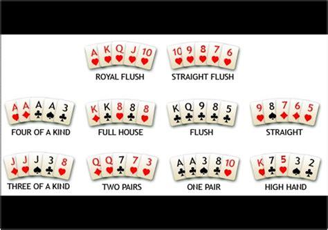 Poker kartenwerte   Dasbesteonlinecasino