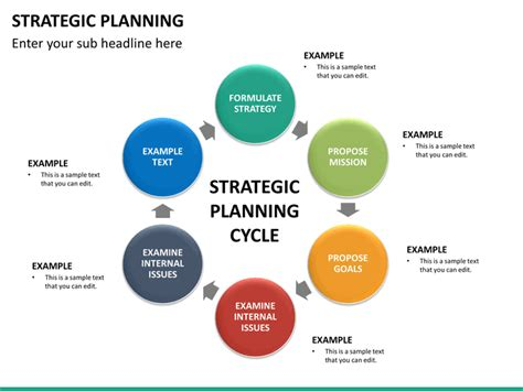 powerpoint strategic plan template strategic planning powerpoint template sketchbubble