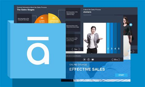 Storyline Template Effective Sales Training Technomatix E Learning Templates Free