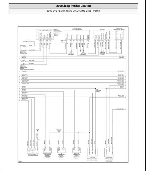 diagrams 638751 jeep patriot wiring diagrams manual