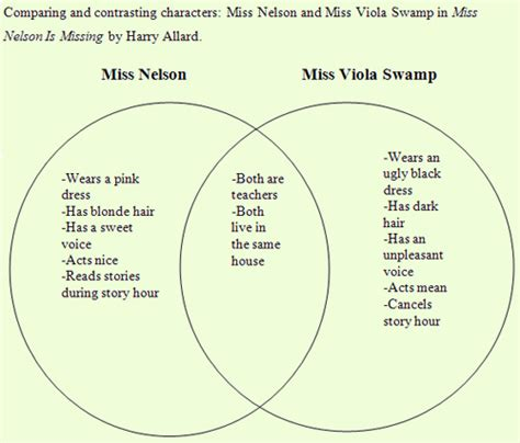 compare and contrast cats and dogs venn diagram compare and contrast dogs vs cats the best easterly