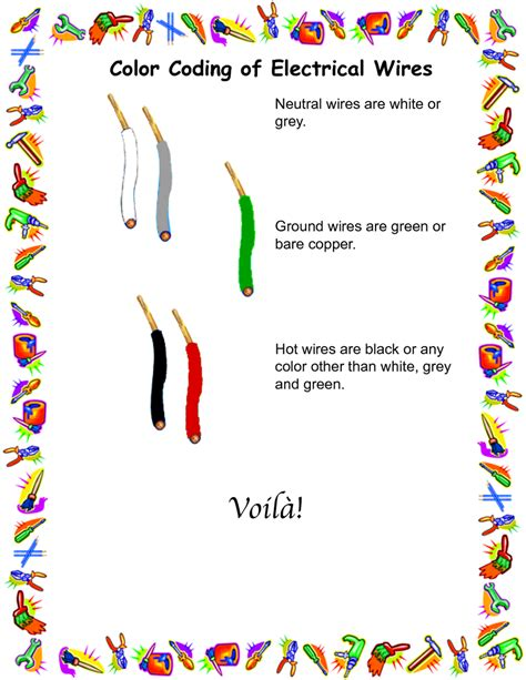 wire color standards contemporary electrical and