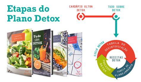 Detox Plano Tx by Plano Detox Veja O Que Descobrimos Sobre Ele