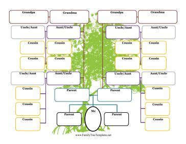 10 best images about family tree on pinterest trees