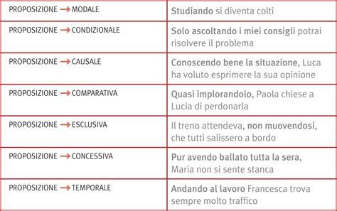 diversi analisi grammaticale gerundio in quot la grammatica italiana quot