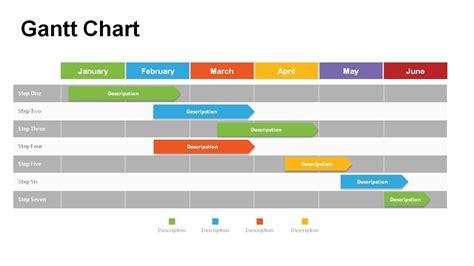 gantt chart powerpoint template free ppt gantt chart template free exle of spreadshee