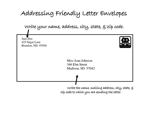 letter address format template image gallery letter format addresses