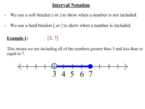 infinity interval notation how to write interval notation 28 images how to use