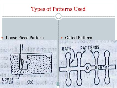 gated pattern in casting ppt on hmt ajmer mechanical dept