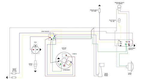 wiring diagrams 2003 spartan motor coach wiring get free