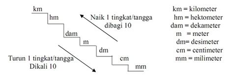 Timah Pancing 2 Mm Ukuran 1 Kg matematika february 2014