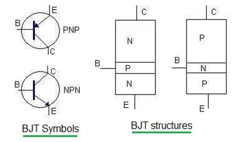 transistor bipolar fet difference between bjt vs fet difference between bjt and fet