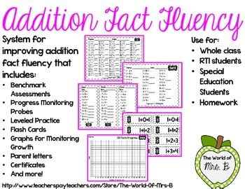 Parent Letter Math Facts system for improving addition fact fluency that includes