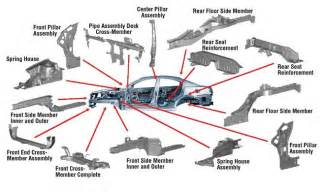 Mgb Exhaust System Diagram Car Gifs Find On Giphy