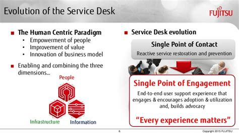 right networks help desk next generation service desk