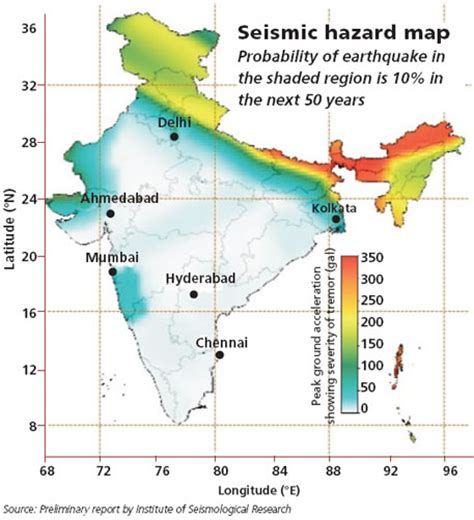 earthquake zone in gujarat time for a shake up