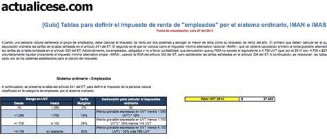 tarifa 1 impuesto sobre la renta venezuela venezuela tabla de impuestos tarifa tarifas impuestos