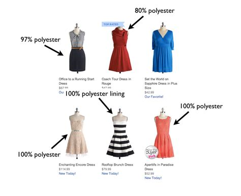 frugal fashion just say no to polyester money after