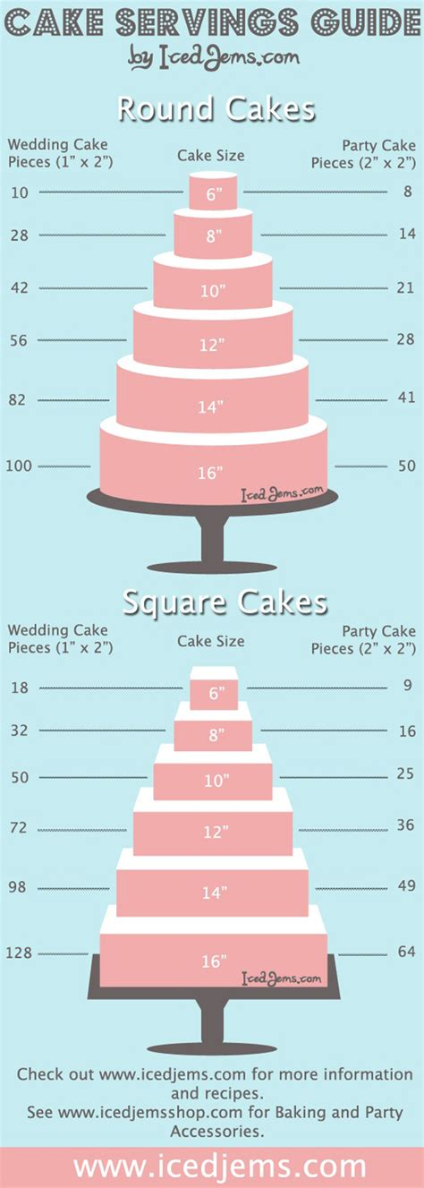 How Many Layer Cakes To Make A Size Quilt by Serving Chart For 100 Search Engine At