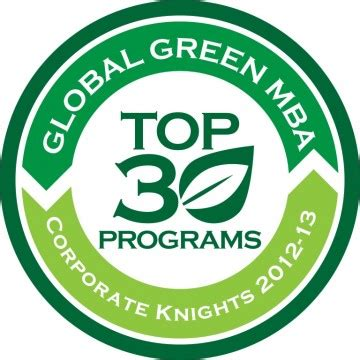 Top 30 Mba Programs by Golocalworcester Clark Mba Program Named 17th In