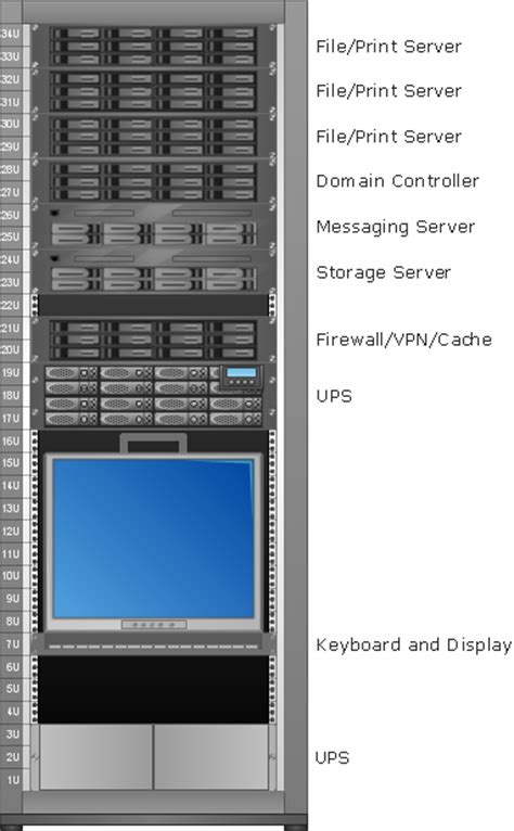 server rack diagram software network diagram typical server rack to the integration
