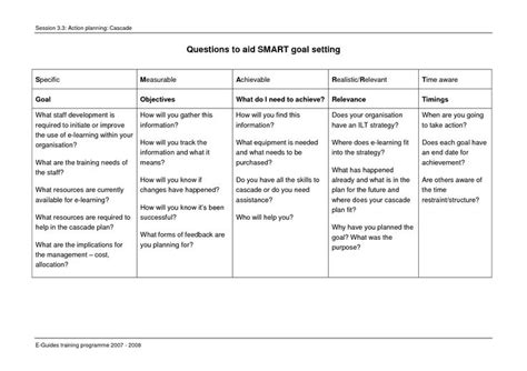 educational smart goals template questions to aid smart