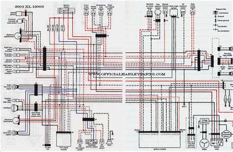 2006 harley davidson sportster 883 wiring diagram wiring