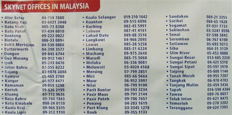 Mobile Phone Number Tracker Malaysia Skynet Branch Phone Number