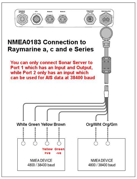 raymarine wiring diagrams 25 wiring diagram images