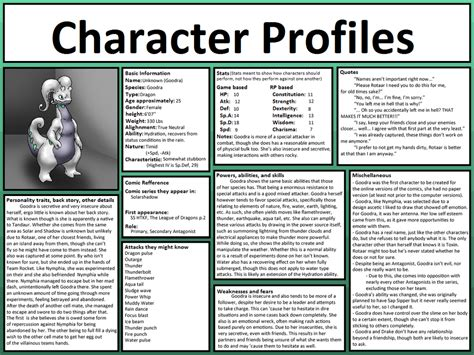 how to create a character profile the write way