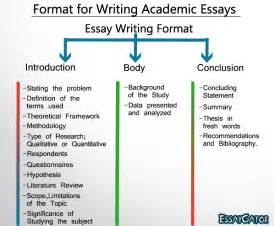 Structure For Writing An Essay by Format For Writing Acadmic Essays