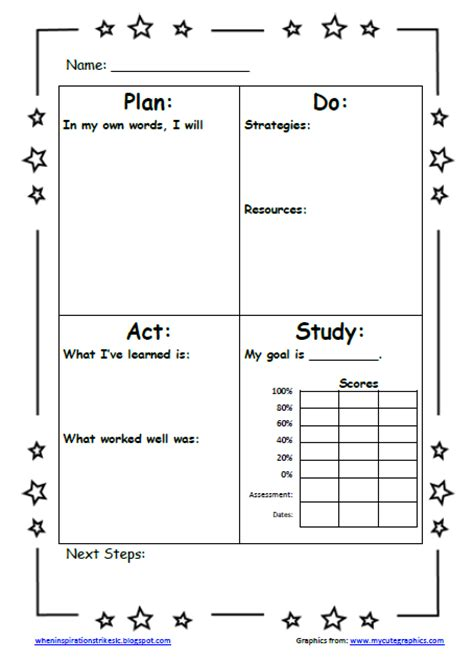 Model For Improvement Template pdsa worksheet mmosguides