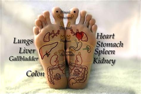dolore al tallone parte interna riflessologia plantare benefici dolori ai piedi i