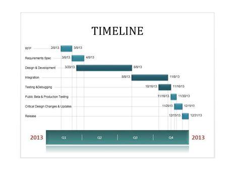 blank timeline microsoft word websites smartsheetcom mandegar info