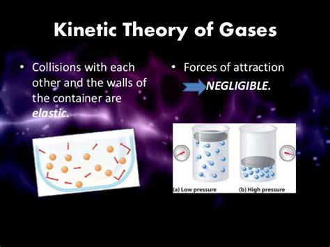 Pressure Gas physics gas pressure atmospheric pressure