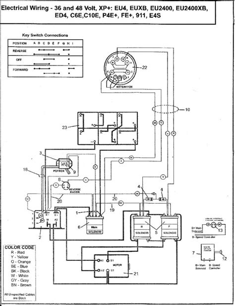 ezgo golf cart wiring diagram ez 36volt electric solenoid